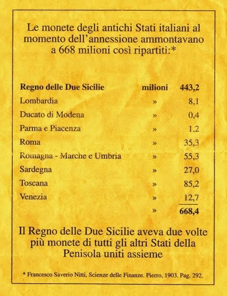 tabella unità di italia 443 milioni